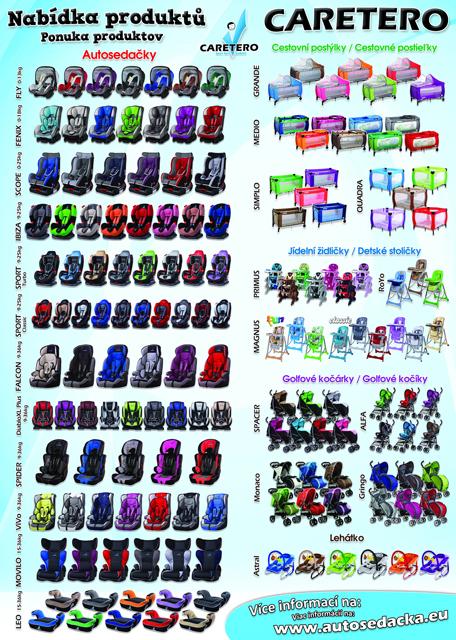 Plakát produktů CARETERO